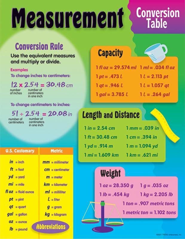 Fuente de la imagen: www.mpmschoolsupplies.com